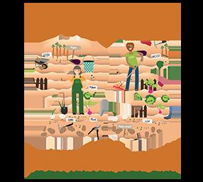 Día Mundial contra la Desertificación y la Sequía – 17 de junio